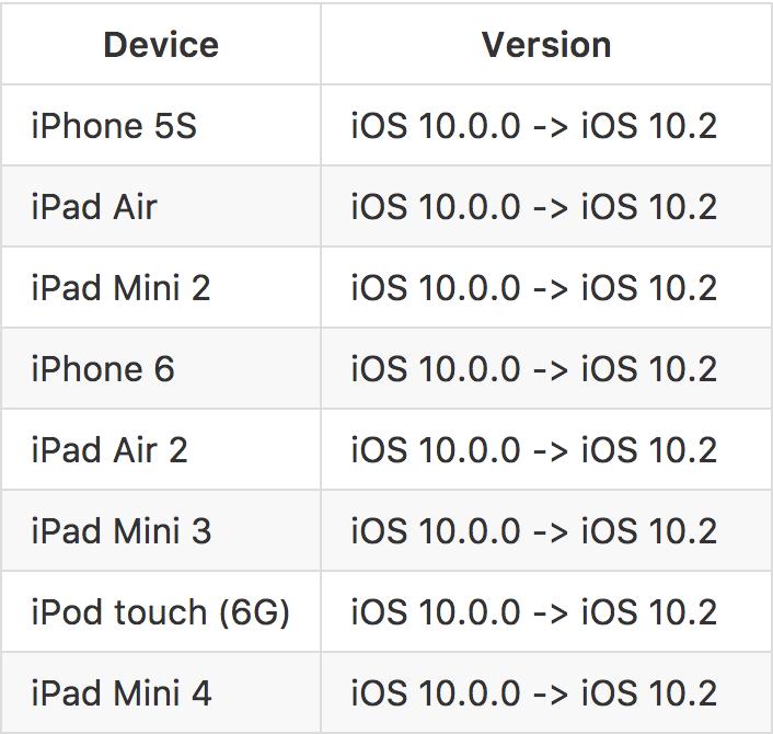 Jailbreak iOS 10 2 bêta compatible iPhone 6, iPhone 5s, iPod & iPad